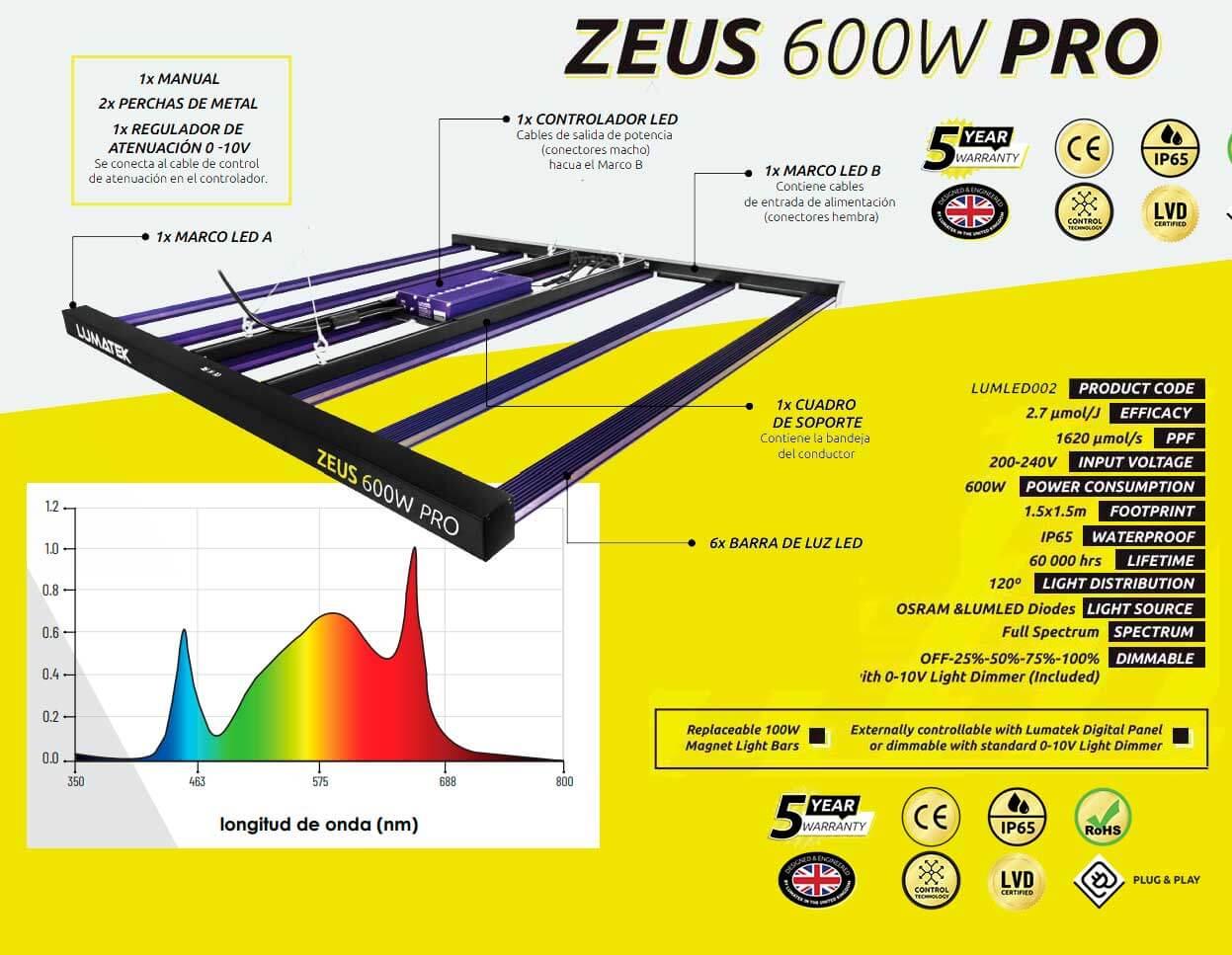 Zeus PRO 600W de Lumatek